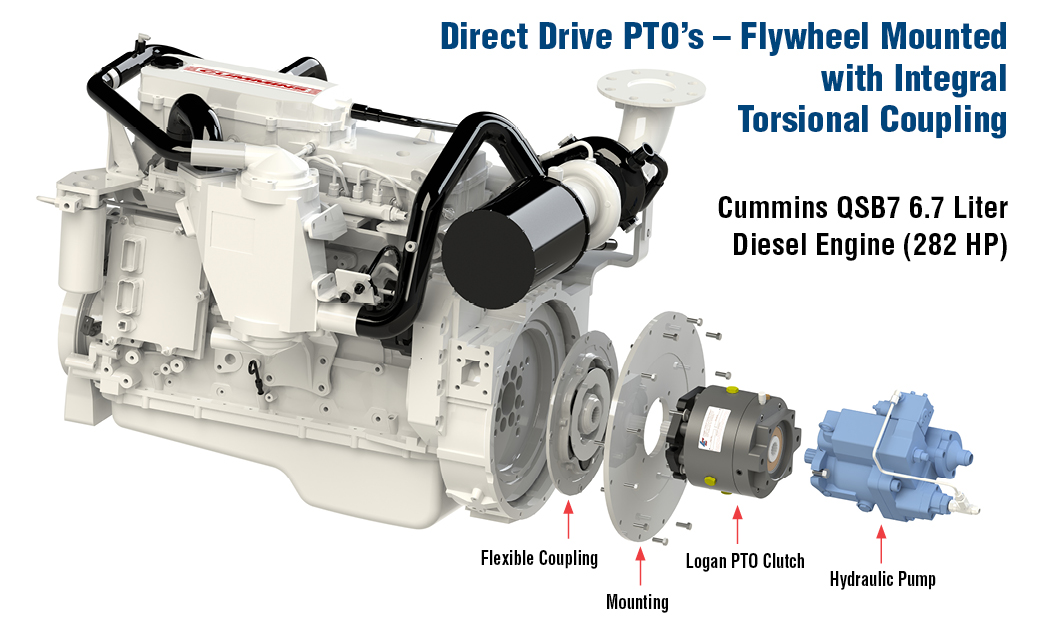 Direct Drive PTO's – Flywheel Mounted with Integral Torsional Coupling