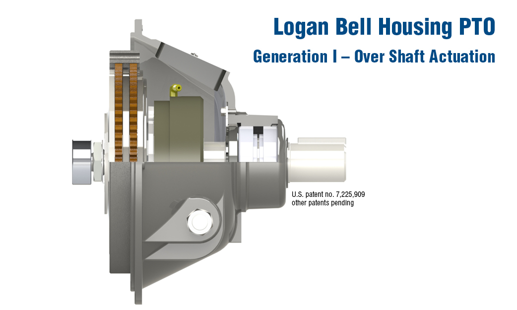Logan Bell Housing PTO Generation I – Over Shaft Actuation