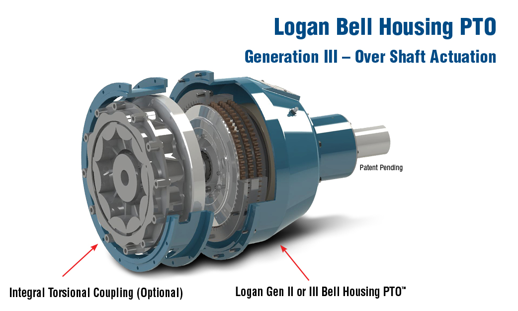 Logan Bell Housing PTO Generation III – Over Shaft Actuation