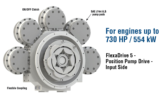 For engines up to 730 HP / 554 kW. FlexaDrive 5 - Position Pump Drive - Input Side