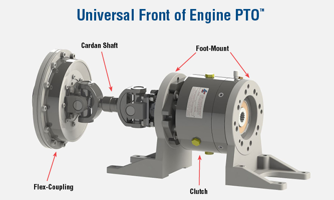 Front Mounted Hydraulic Pump : Front of engine power take off pto clutches