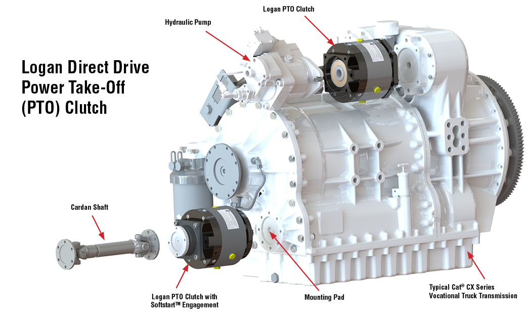 Logan Direct Drive Power Take-Off (PTO) Clutch