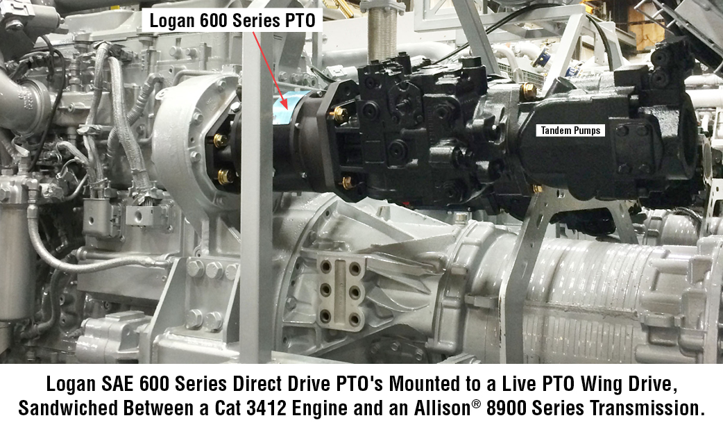 Logan SAE 600 Series Direct Drive PTO\'s Mounted to a Live PTO Wing Drive, Sandwiched Between a Cat 3412 Engine and an Allison® 8900 Series Transmission.