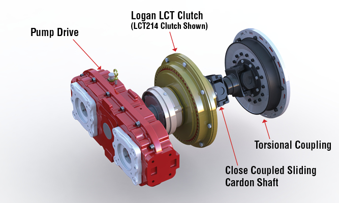 Logan LCT Clutch. Pump Drive.
