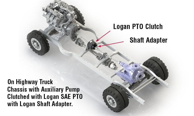 On Highway Truck Chassis with Auxiliary Pump Clutched with Logan SAE PTO with Logan Shaft Adapter.