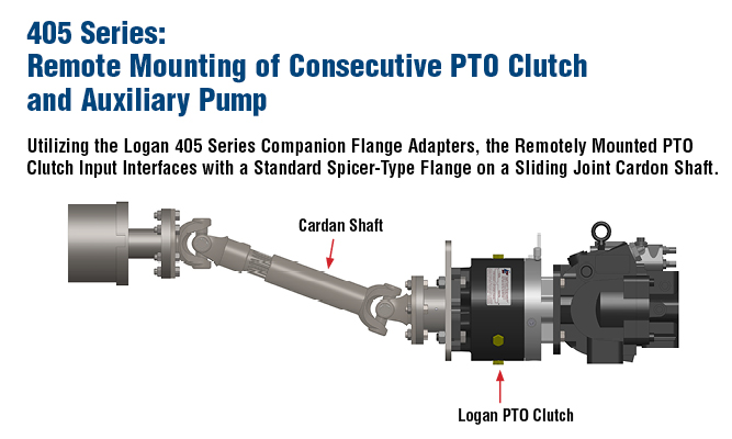 405 Series: Remote Mounting of Consecutive PTO Clutch and Auxiliary Pump Utilizing the Logan 405 Series Companion Flange Adapters, the Remotely Mounted PTO Clutch Input Interfaces with a Standard Spic