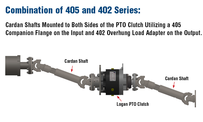 Combination of 405 and 402 Series: Cardan Shafts Mounted to Both Sides of the PTO Clutch Utilizing a 405 Companion Flange on the Input and 402 Overhung Load Adapter on the Output.