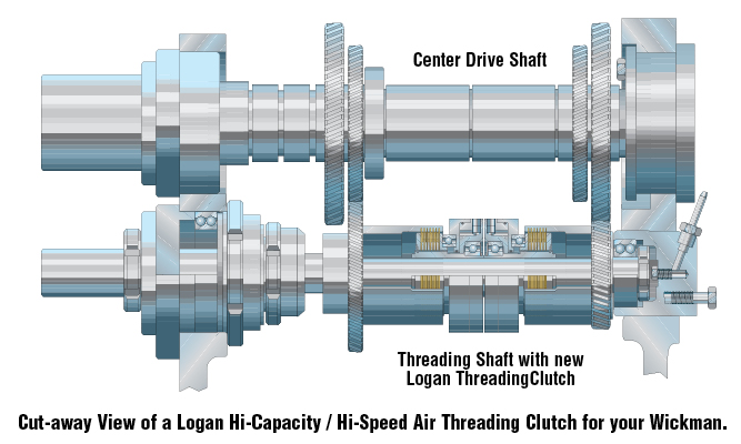 Cut-away View of a Logan Hi-Capacity / Hi-Speed Air Threading Clutch for your Wickman.